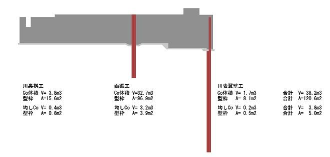 3D-CADの活用